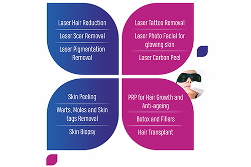 General Dermatological Treatments